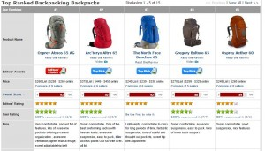 visit http://www.outdoorgearlab.com/Backpacks-Backpacking-Reviews for full review